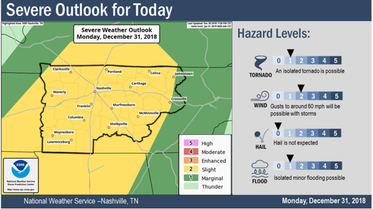 A tornado watch is in effect through 6 p.m.