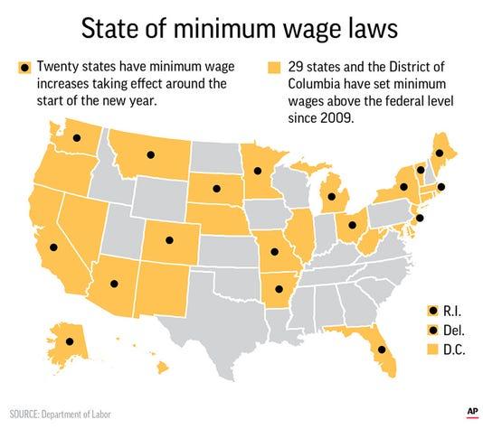Minimum Wage Laws map