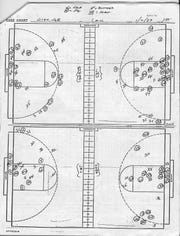 Shot chart from the Jan. 2, 1989, game between UW-Green Bay and Loyola Marymount.