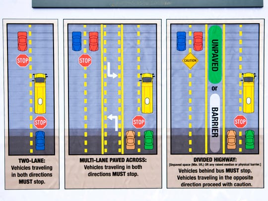 A chart depicting when a motorist should stop for a school bus is displayed at a press conference at Central High School on Friday, January 4, 2019. Local law enforcement will be cracking down on motorists who fail to stop for school buses.