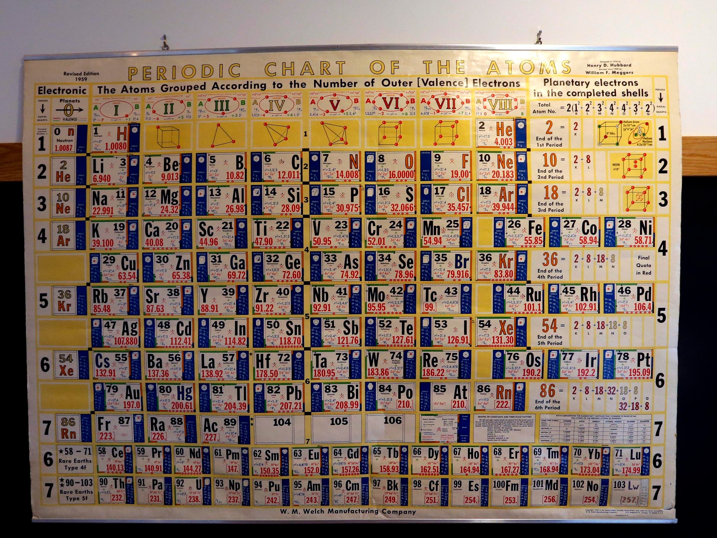 A periodic chart is featured on the wall at  SmallPie in Bay View, a tiny counter-service cafe featuring sweet and hand small pies.