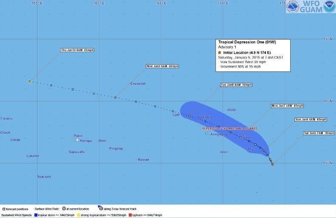 Forecasters are watching a tropical depression near Majuro.