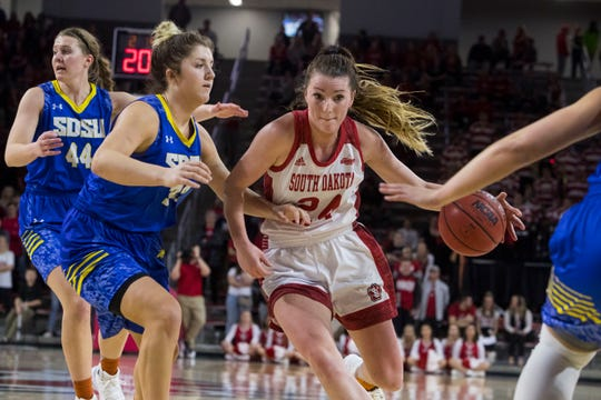 USD's Ciara Duffy (24) dribbles the ball past SDSU players during a game, Sunday, Jan. 6, 2019 in Vermillion, S.D.