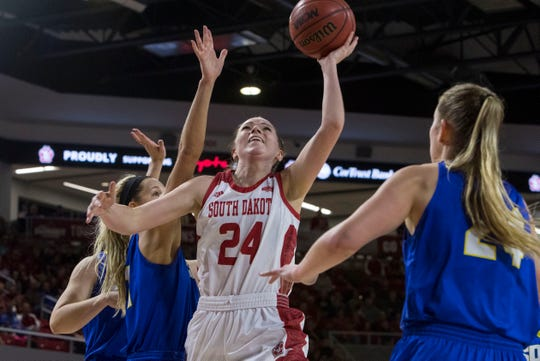 USD's Ciara Duffy (24) goes up for a shot during a game against SDSU, Sunday, Jan. 6, 2019 in Vermillion, S.D.