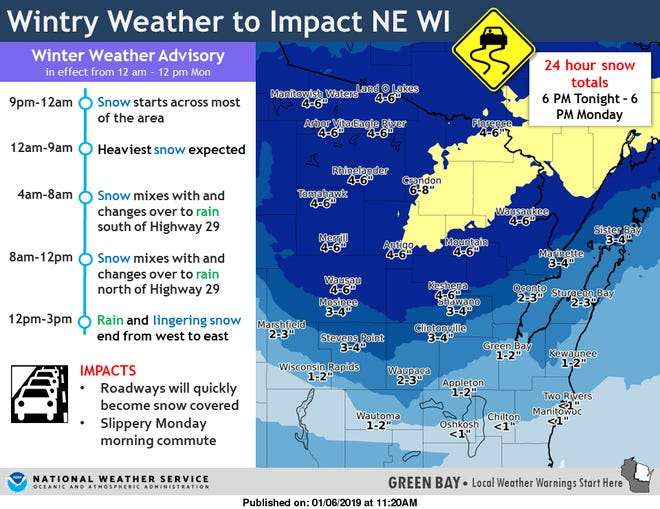 Wintery weather for Wisconsin Jan. 6, 2019