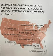 Starting salaries for teachers in Greenville trail several other similar-sized cities, according to the Greenville Chamber.
