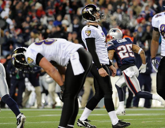 Is Bears' Missed Kick Among Worst In NFL Playoff History?' loss to the Patriots in the 2011 AFC Championship.