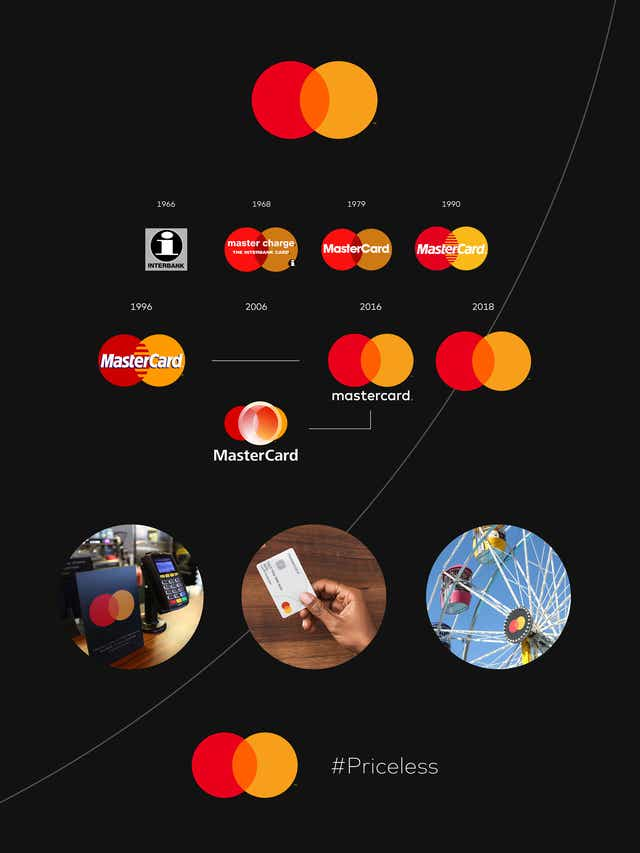 Mastercard ditches letters for its new logo in iconic brand move