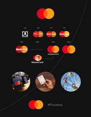 "Mastercard will begin using its symbol, of red and yellow circles, without the word ""Mastercard"" within the circles or alongside."