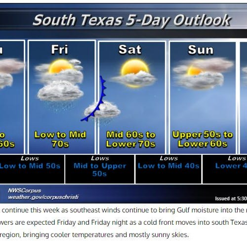 Cooler temperatures blow into Corpus Christi area this weekend