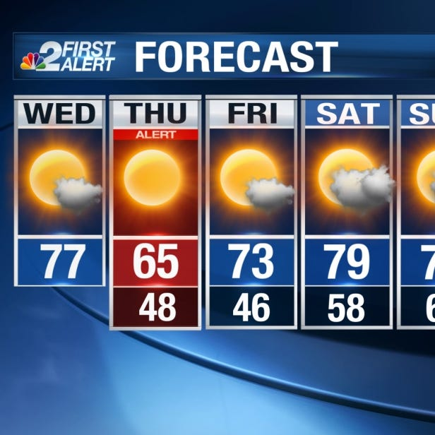 SWFL Forecast: Chilly weather returns to Southwest Florida