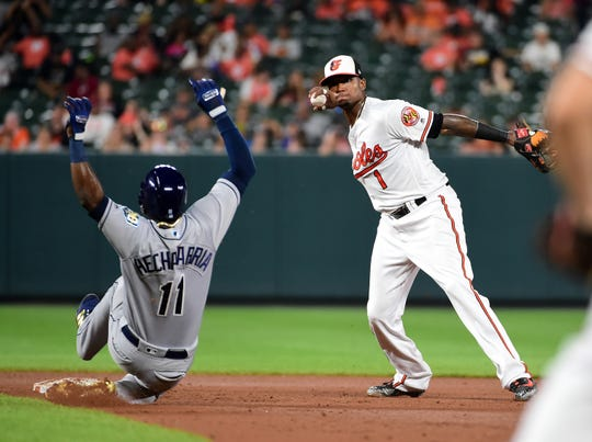 Tim Beckham played third base, shortstop and second base in 2018 for the Orioles. He is reportedly signing with the Seattle Mariners.