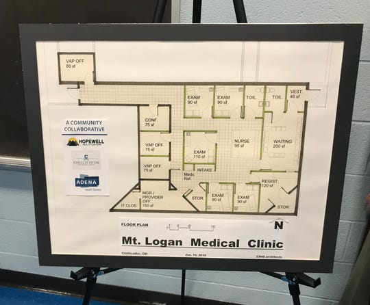 A blueprint indicating the planned renovations for the Mount Logan medical clinic.