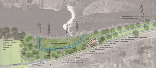 A site plan illustration for planned changes to Kletzsch Park near the Milwaukee River dam in Glendale.
