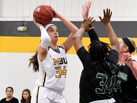 Mbu Vs Greensboro College Usa South Basketball