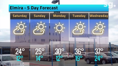 Your Elmira weather forecast for today and 5 days out