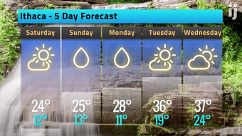 See the latest weather conditions for Ithaca, NY, plus a five-day forecast for the region.