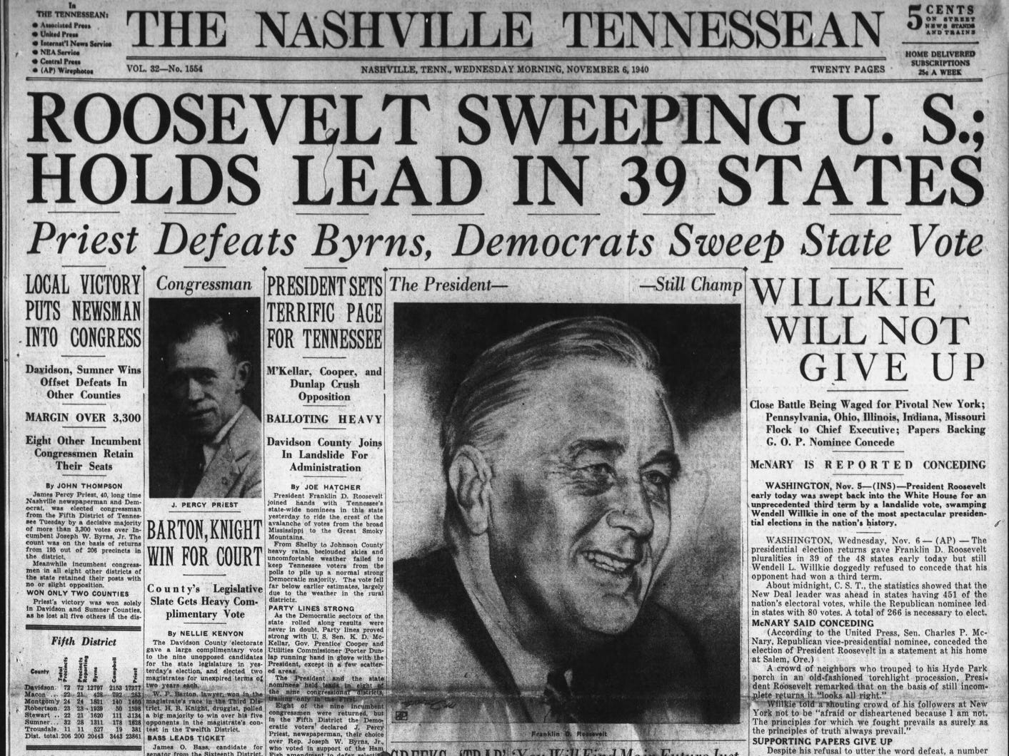 The front page of the Nov. 6, 1940 of The Tennessean which Franklin D. Roosevelt won the presidential election.