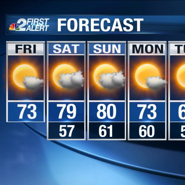SWFL Forecast: Coolest morning of the season