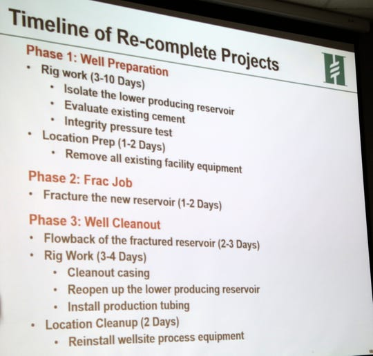 A slide displayed on a projector during an Aztec City Commission work session, Tuesday, Jan. 8, 2019, details the three phases of recompleting wells.