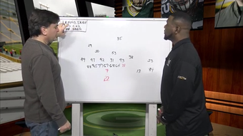 "In an offseason version of X's and O's with LeRoy Butler, the former Packers safety details how a Matt LaFleur offense likes to fool defenses by running different plays out of similar formations and also likes to ""flood zones."""