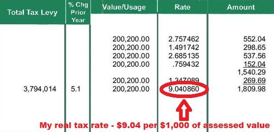 An excerpt from David Andreatta's 2019 Monroe County-Town Tax Bill.