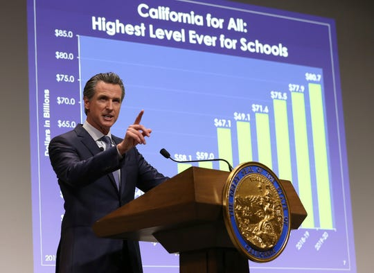California Gov. Gavin Newsom presents his first state budget during a news conference Jan. 10, 2019, in Sacramento.
