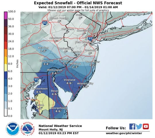 The National Weather Service increased its snow forecast for South Jersey.