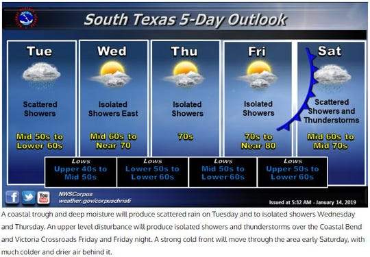 Scattered rain is expected in the Corpus Christi area this week, according to the National Weather Service.