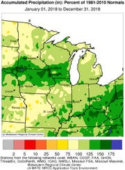 Precipitation over the Midwest in 2018.