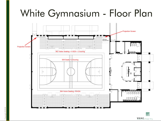 A state of the art gym is closer to becoming a reality for Rockport-Fulton High School students.