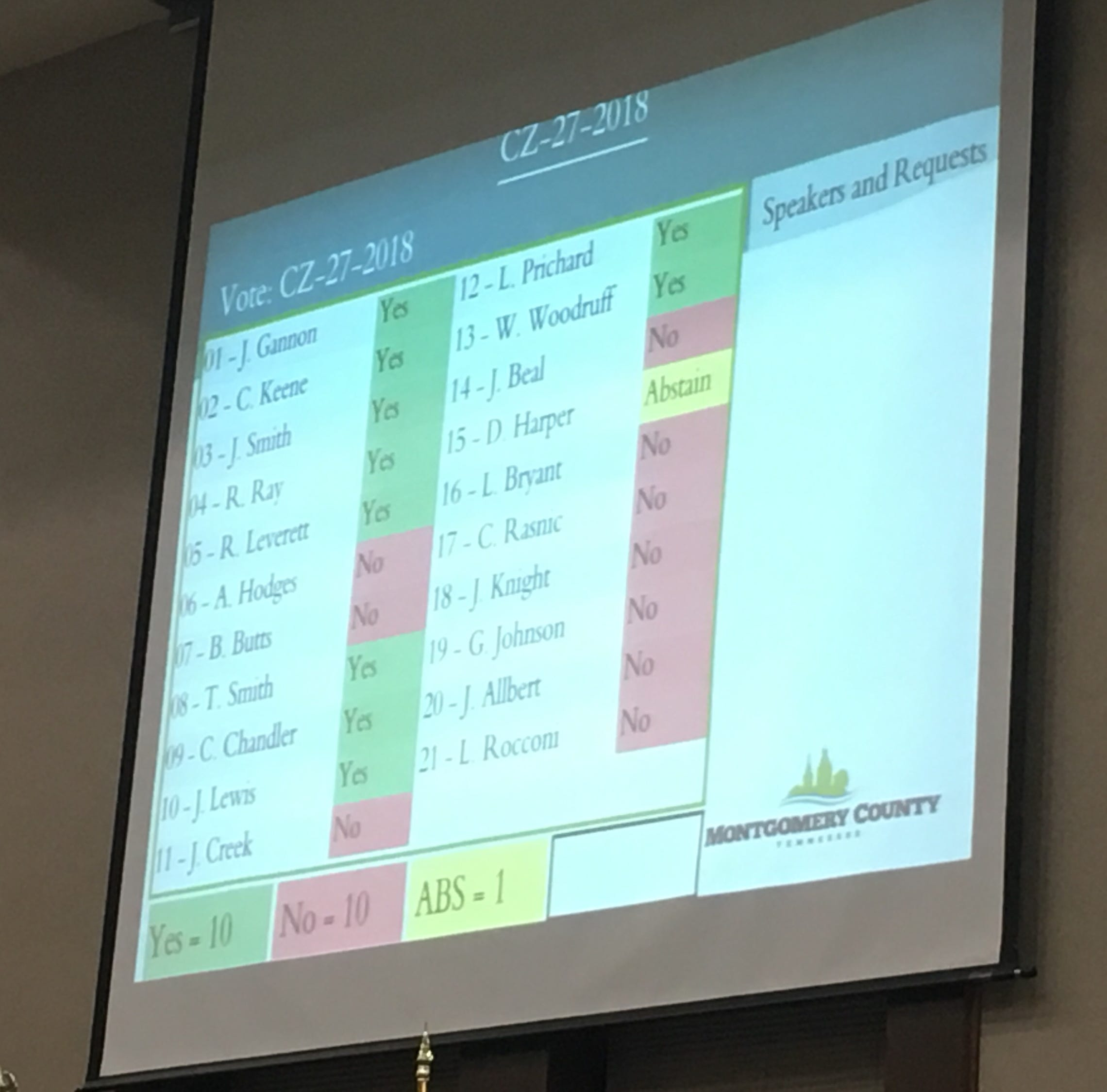 Commissioners delay Kirkwood school for more study, deny Highway 76 rezoning