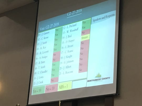 "A controversial rezoning on Excell Road that ended in a 10-10 tie with one commissioner abstaining ultimately passed Monday night when County Mayor Jim Durrett cast the decisive ""yes"" vote."