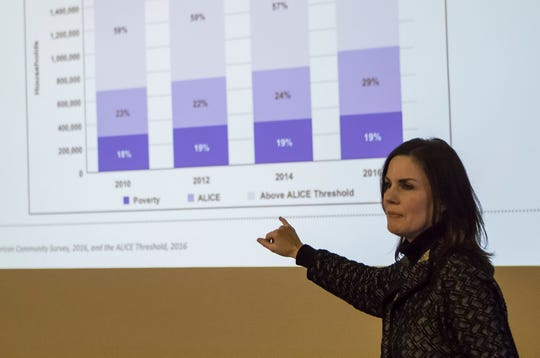 Sarah Berthelot, president & CEO of Louisiana Association of United Ways, points to a graph detailing findings from the 2018 A.L.I.C.E. report at the United Way of Northeast Louisiana's office in Monroe, La. on Jan 15. The report details the financial instability of working families in La.