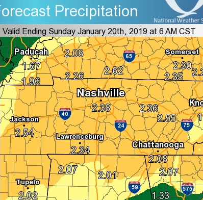 'Quite a transition' of weather predicted for Nashville this weekend