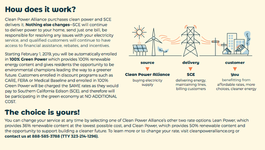 "The Clean Power Alliance is sending out two mailers on what the switch means for customers. What the mailer doesn't include is the rate difference -- those in ""100% Green Power"" will pay up to 9 percent higher compared with Southern California Edison base rates."