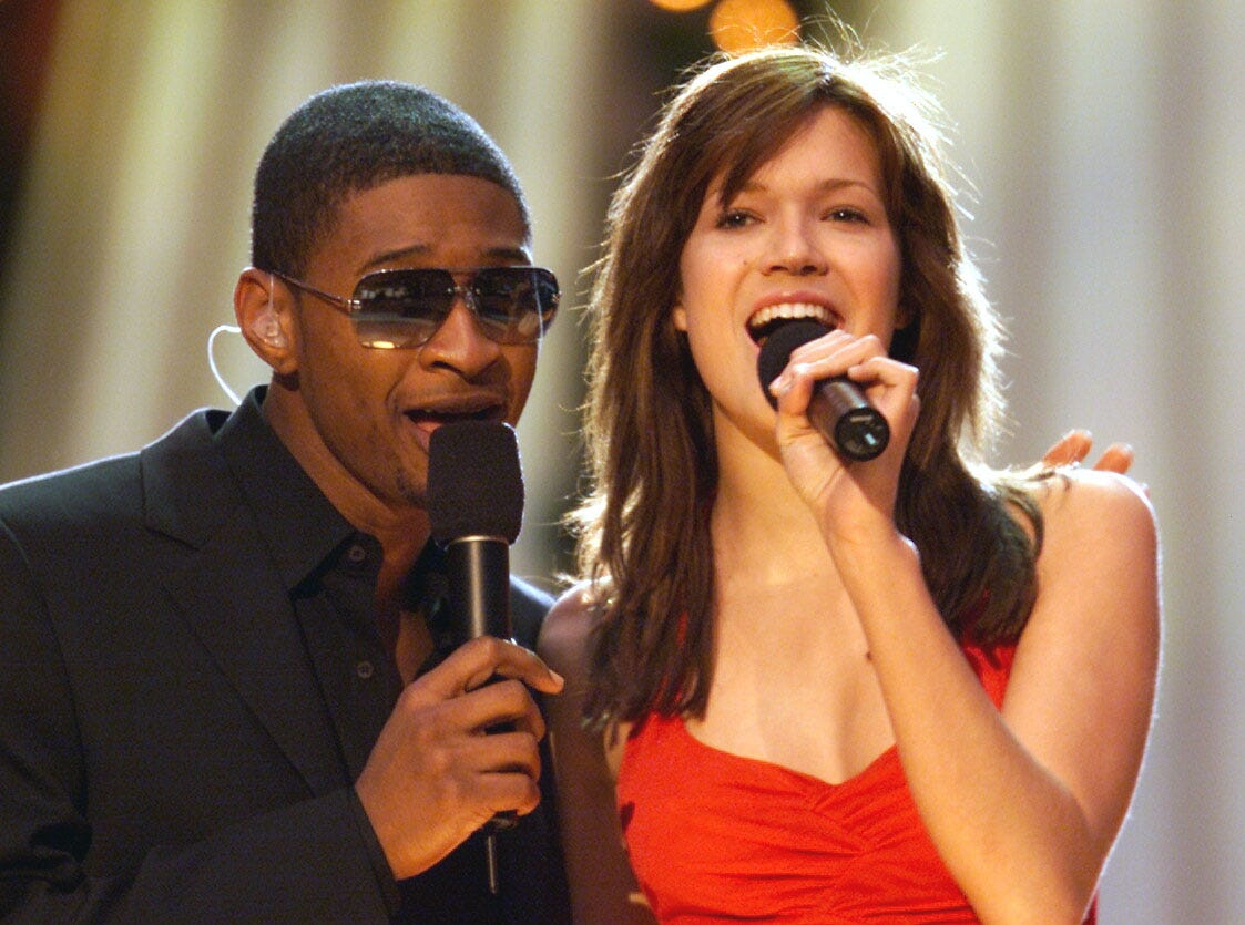12/9/2001 -- Washington, D.C. -- TNT's Christmas in Washington Special -- Usher and Mandy Moore rehearses for the Christmas in Washington Special at the Building Museum Sunday.