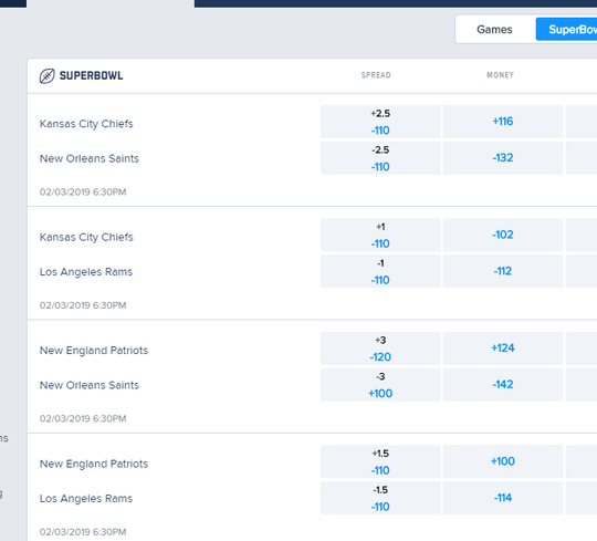 Super Bowl bets available on all four possible matchups in Super Bowl LIII available va FanDuel.