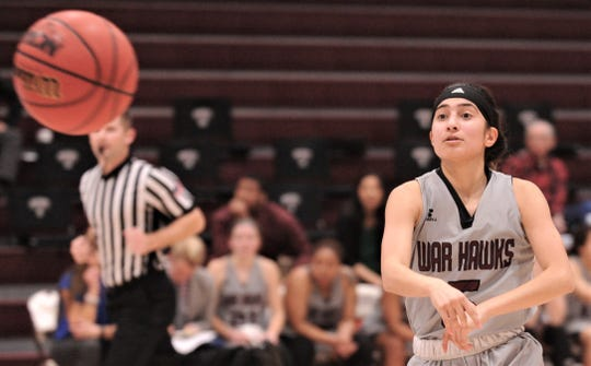 McMurry's Dominique Machuca passes the ball to a teammate during the second half of the War Hawks game against Sul Ross State. McMurry won the American Southwest Conference game 90-57 on Wednesday, Jan. 17, 2019, at Kimbrell Arena.
