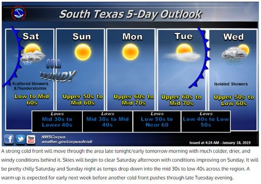 A strong cold front is expected to hit Corpus Christi this weekend, according to the National Weather Service forecast.