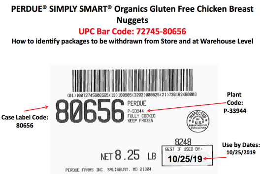Perdue Foods is recalling approximately 68,244 pounds of ready-to-eat chicken nugget products that may be contaminated with wood.