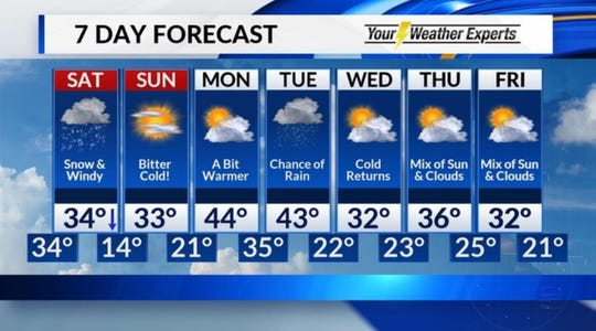 The Ozarks is in for more cold weather.