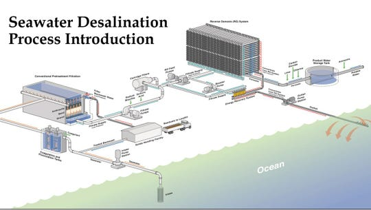 Freese and Nichols engineering firm is researching sites for two seawater desalination plants in Corpus Christi.