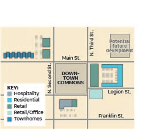 Conceptual plans for development around Clarksville's Downtown Commons.