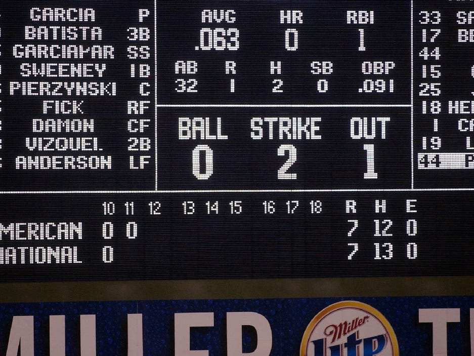 The scoreboard for the 2002 All-Star Game at Miller Park.