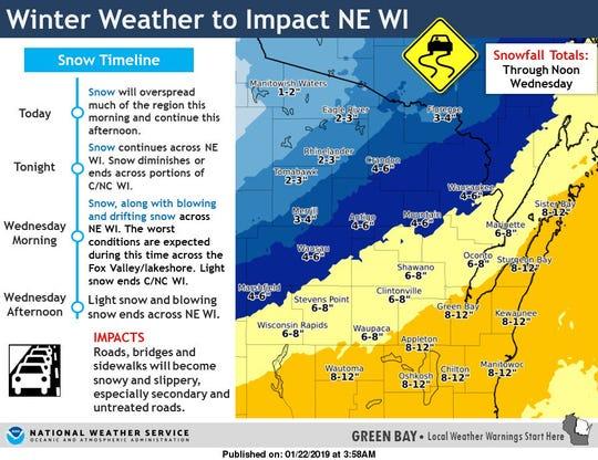 Snow in northeast Wisconsin.