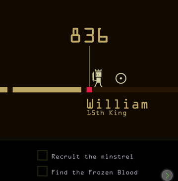 Reigns: Long live the king… maybe