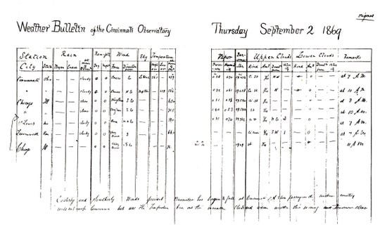 The Weather Bulletin of the Cincinnati Observatory, prepared by Cleveland Abbe, for Thursday, Sep. 2, 1869, included Abbe's first weather forecast.