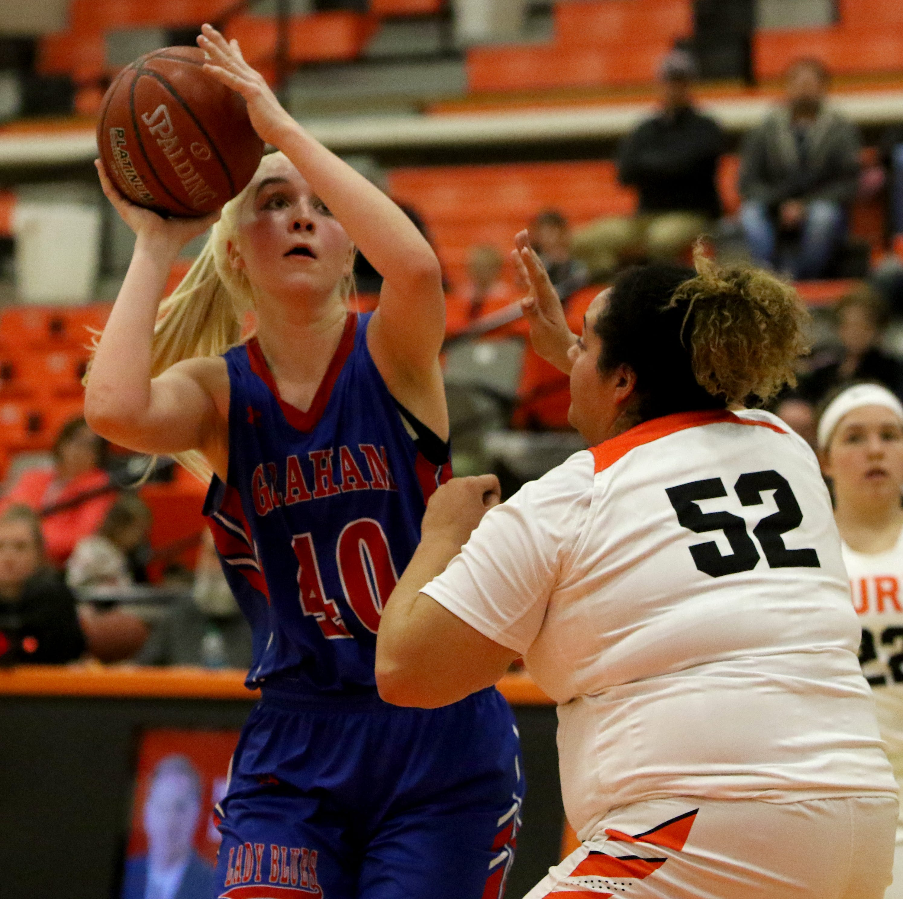 Girls basketball: Graham surges past Burk; Hirschi, Holliday, Jacksboro claim crucial wins