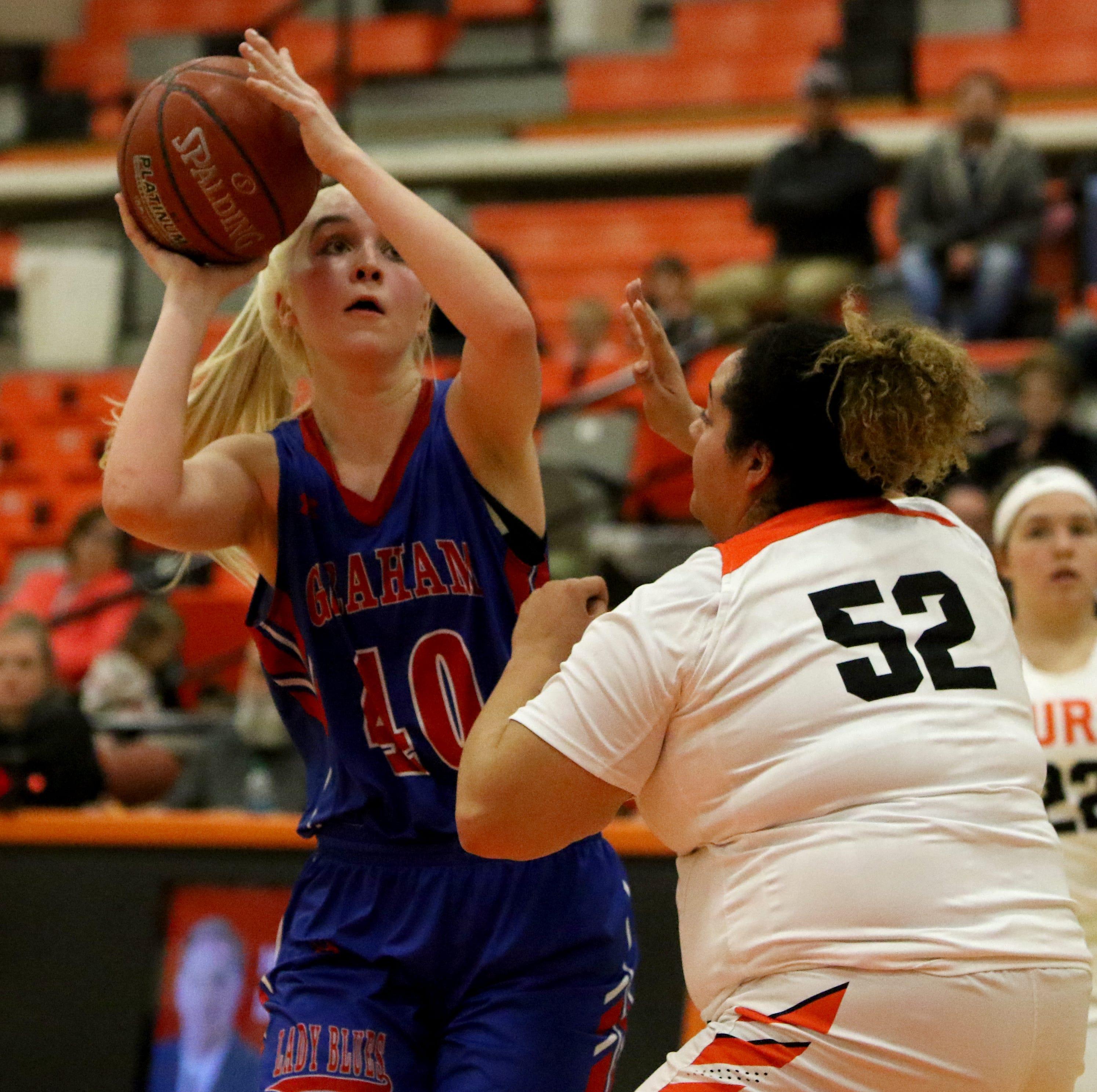 Girls basketball: Graham surges past Burk; Hirschi, Holliday, Jacksboro claim crucial wins